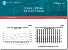 Finanza pubblica. Novembre 2017