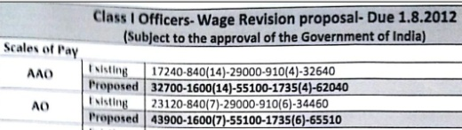lic-aao-salary-after-revision,What is the salary of LIC AAO after revision,Salary of Bank PO & LIC AAO,Bank PO & LIC AAO - Which is best