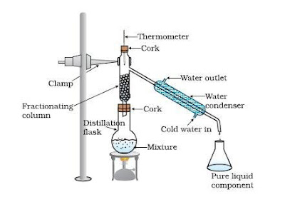 9th Class Science Notes in English chapter 2 Is Matter Around Us Pure ?