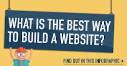 what is the best way to build a website? An infographic by top10bestwebsitebuilders.com