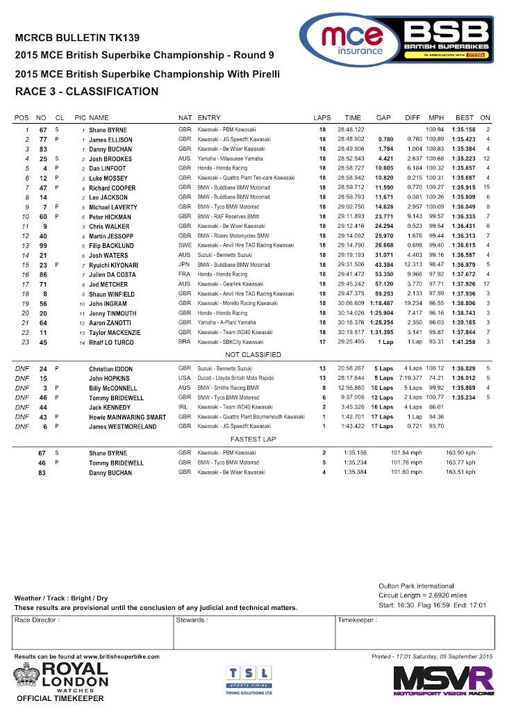 bsb-2015-oulton-park-race1.jpg