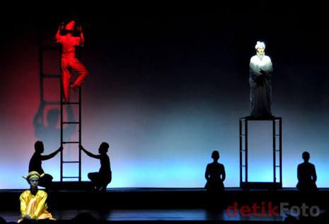 Pengertian Dramaturgi Seni Pertunjukan Teater