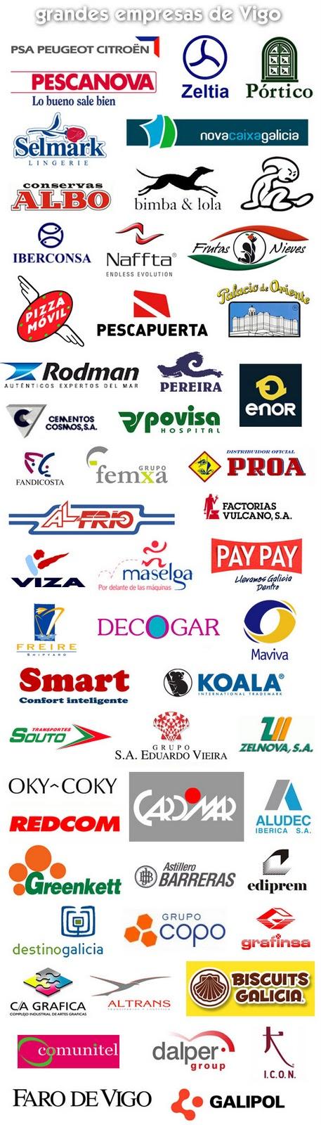 Entorno las grandes empresas de vigo rankia for Empresas de construccion en vigo