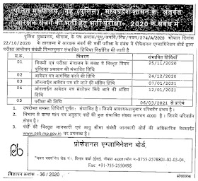 mp police constable (peb) recruitment 2020-2021, 10th pass total post 4000