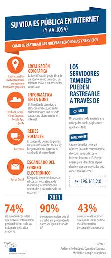 Infografía sobre internet