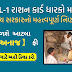 Government of Gujarat big announcement for APL-1 card holders