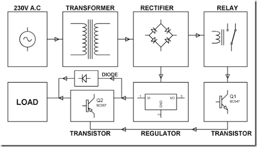 auto switching power supply circuits schematic simple schematic rh simple schematic blogspot com ac dc switching power supply circuit diagram ac dc switching power supply circuit diagram