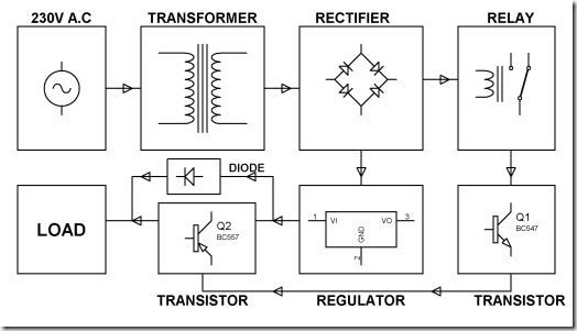 Auto switching power supply circuits schematic simple schematic auto switching power supply circuits schematic ccuart Choice Image