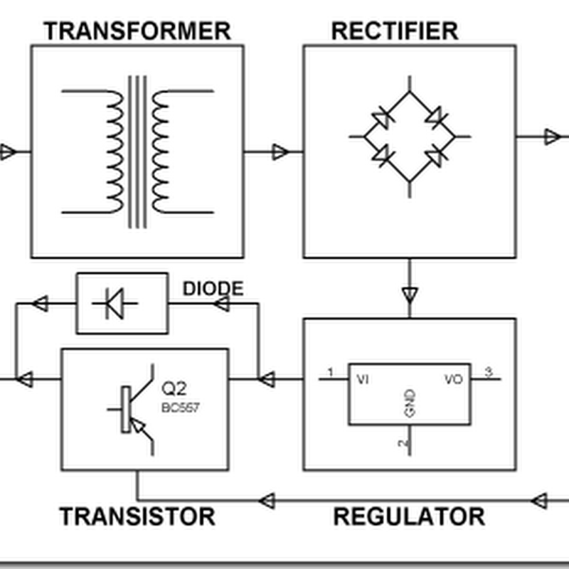 Auto switching power supply circuits schematic simple schematic read more auto switching power supply circuits schematic auto switching power supply circuits schematic this video shows a sch ccuart Choice Image