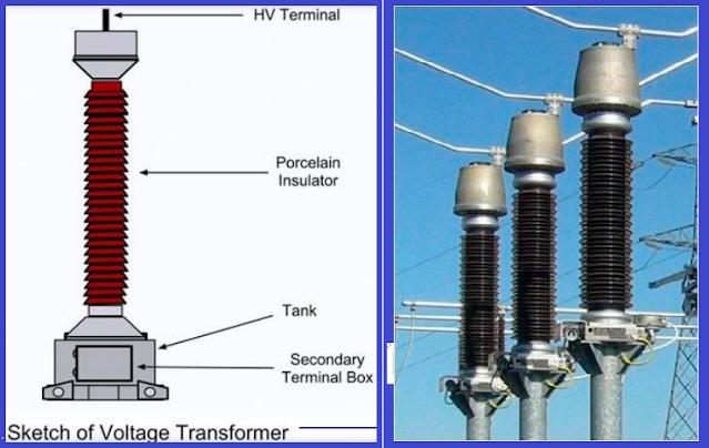 محولات الجهد أنواعها ودورها في محطات التحويل الكهربائية