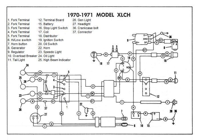 Wiring_Diagram_XLCH_1970_No_Turn_Signal ironhead bike won't turn off the sportster and buell motorcycle  at bakdesigns.co