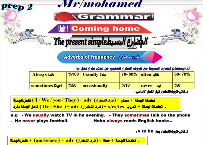مذكرة قواعد لغة انجليزية للصف الثانى الاعدادى ترم اول لمستر محمد فوزى منهج جديد