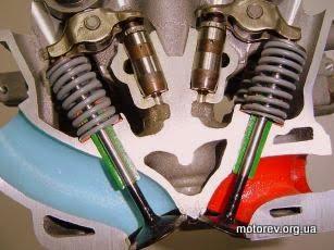 клапана двигателя внутреннего сгорания