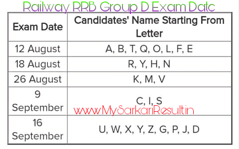 Railway Group D Exam Date Decleard
