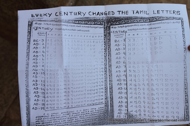 How the Tamil Script has evolved