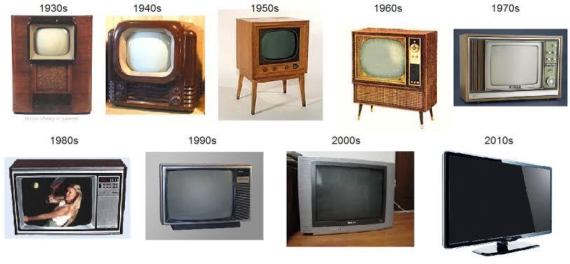 টেলিভিশন,Tv,early tv,mechanical tv,প্রবন্ধ,ইতিহাস,পটচিত্র,বরেন্দ্রভূমি, জাহাঙ্গীরনগর, ছোটোগল্প,সাহিত্য,বিজ্ঞান,রম্য,উপন্যাস,কবিতা