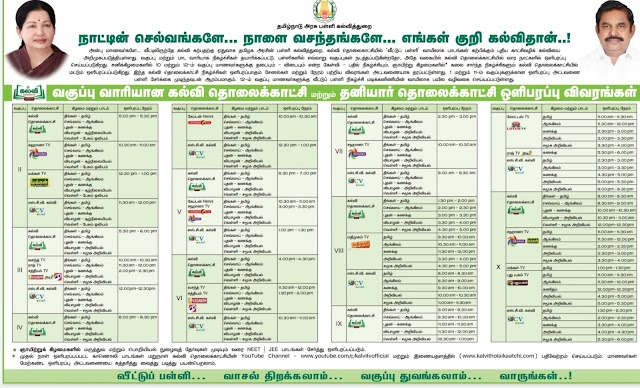 Kalvi Tv in All Private Channel List With Time Table   Kalvi tholaikatchi in Private tv Channels
