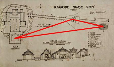 Ngoc Son Pagoda