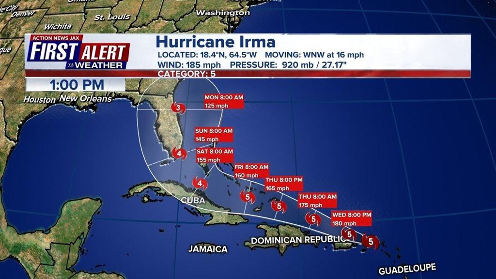 [Ist-Irma-forecast3]