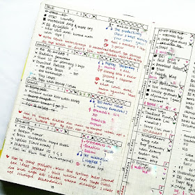 contoh rapid logging bullet journal