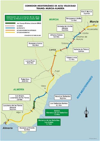2008-10(Oct) Mapacorredormediterráneo