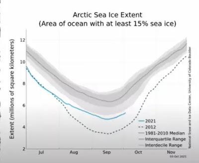 arctic sea ice intact