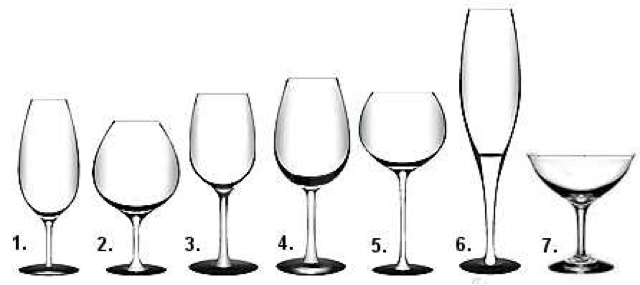 How to hold a wine glass correctly susie wilson australias brandy snifter 3 white wine 4 red wine 5 red burgundy ccuart Gallery