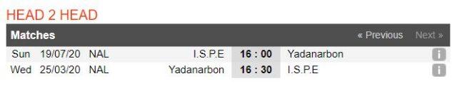 soi-keo-nha-cai-yadanarbon-vs-ispe-16h30-ngay-25-03-2020-3