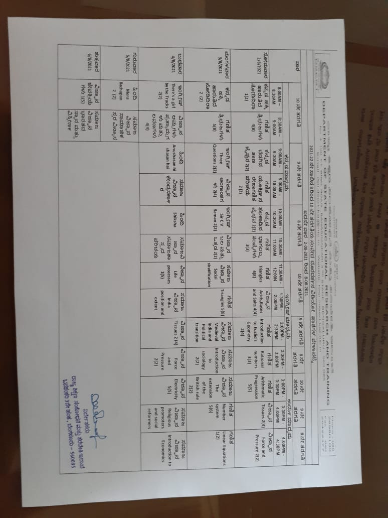 Schedule of sensational lessons to be broadcast on Chandana from 02-08-2021