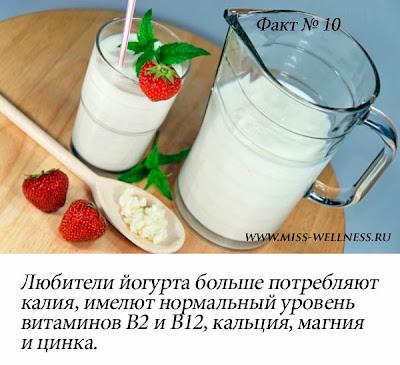 интересные факты о йогурте 10