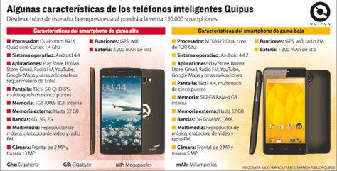 Smartphones Quipus