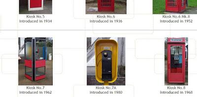 http://www.telephonesuk.co.uk/kiosks_payphones.htm