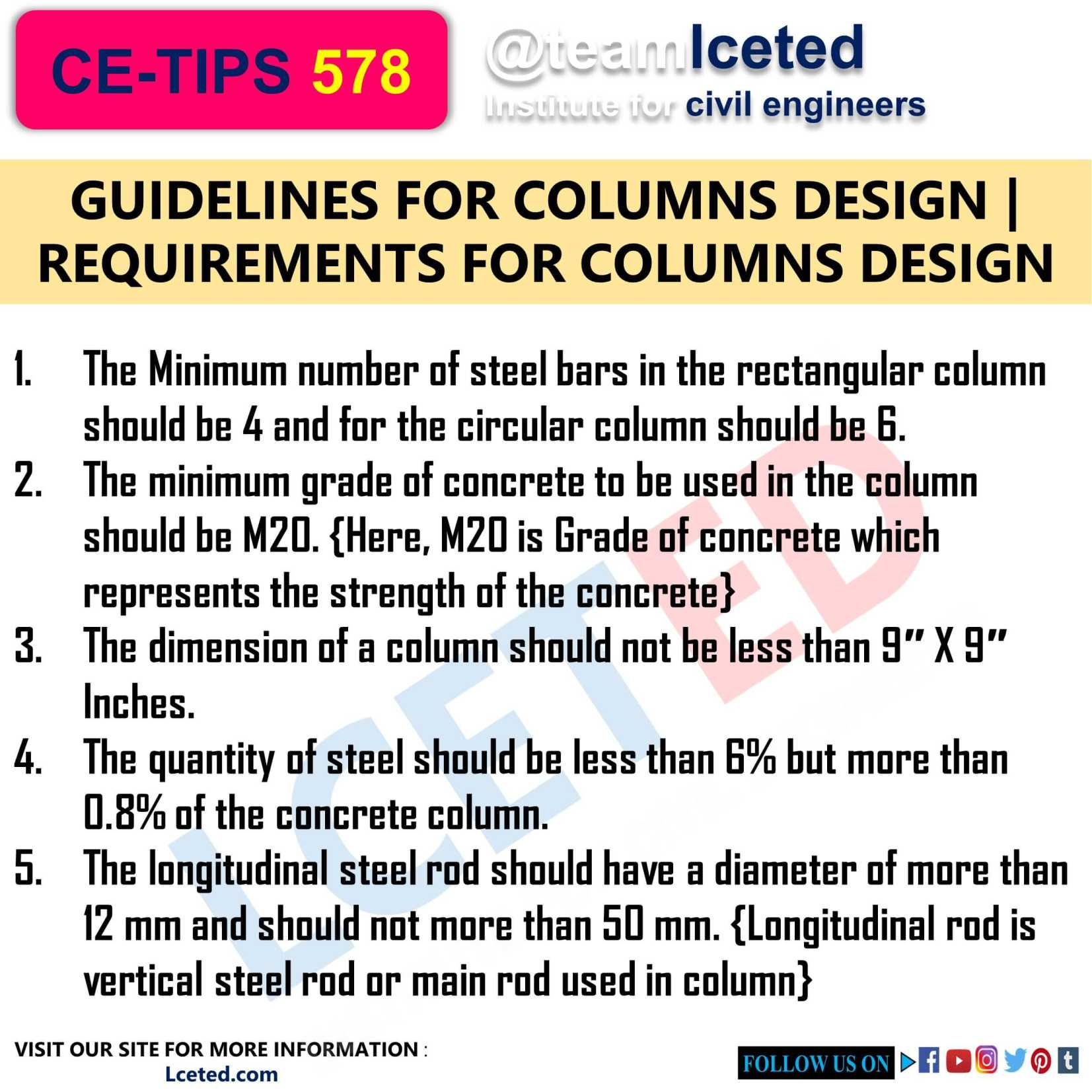 GUIDELINES FOR COLUMNS DESIGN