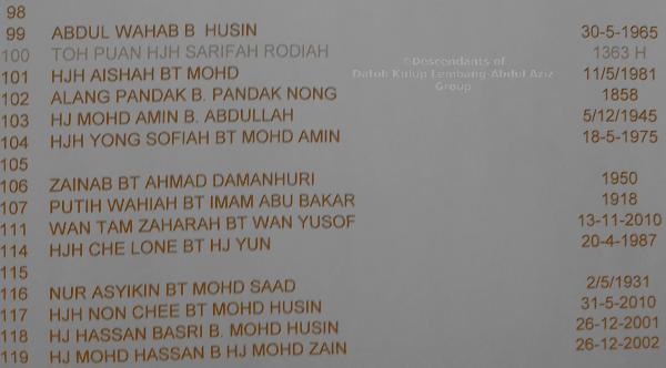 Paloh Mosque's burial ground index - Toh Puan Saripah