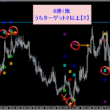 PRO◆2011年11月16日~5月3日(勝率98.11%:検証用EUR/JPY・1H)