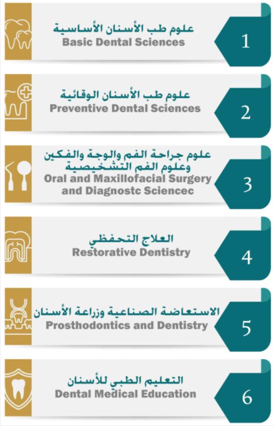 كلية طب الاسنان جامعه الملك فيصل