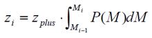 caracterización de la fracción pesada Zi