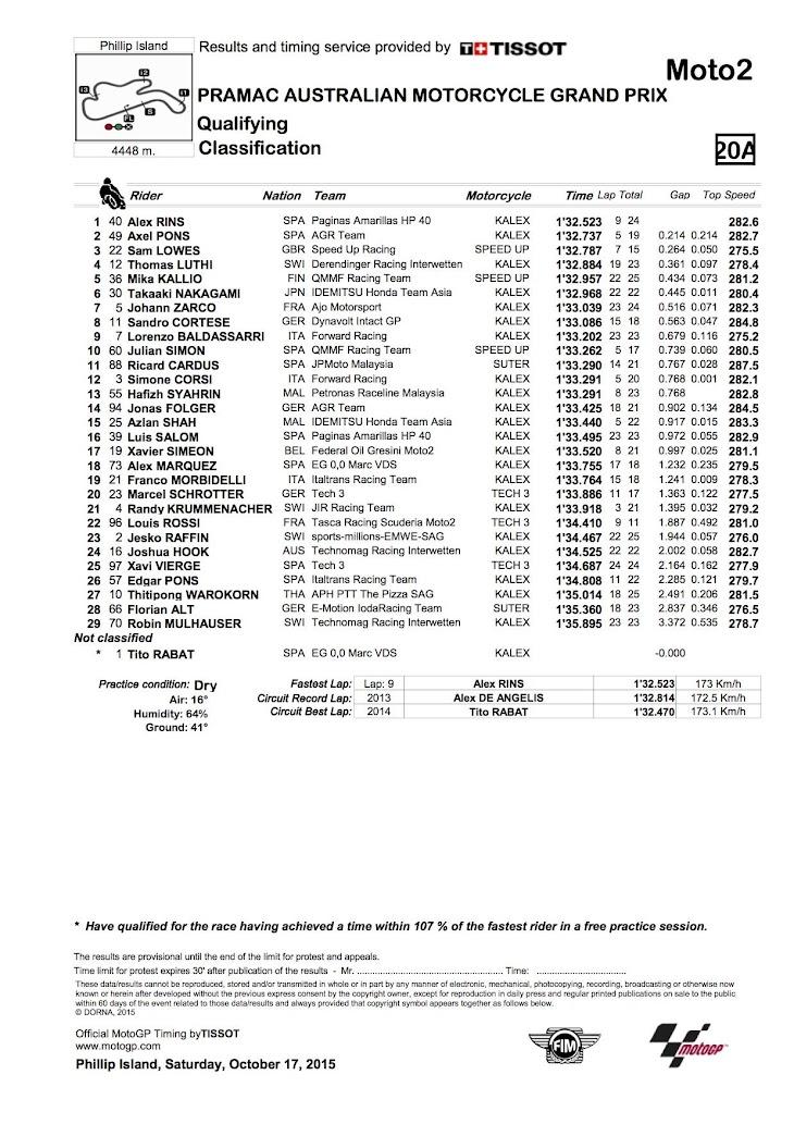 moto2-qp-2015pi.jpg