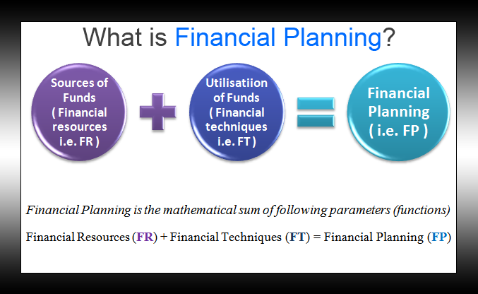 what is financial planning meaning