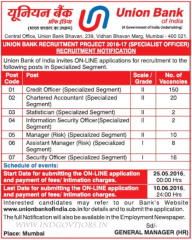 Union Bank of India SO Recruitment 2016