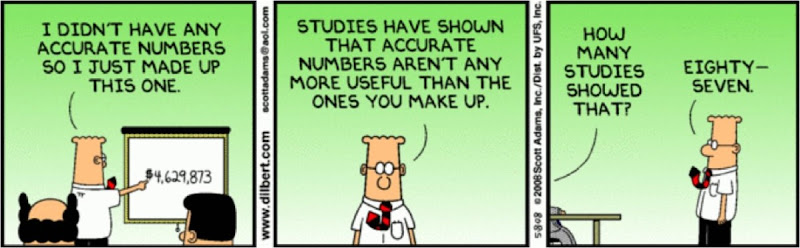 Dilbert-Approximate-Answers