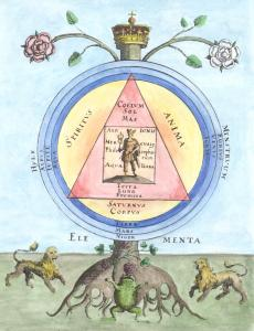 Engraving From Samuel Norton Alchymiae Complementum 1630, Alchemical And Hermetic Emblems 1