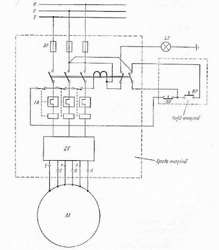 schema electrica a masieni de indoit