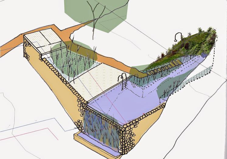 Evolución del diseño de una piscina natural.