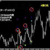 PRO◆2011年10月1日~31日(勝率93.5%:検証用EUR/USD・5M)