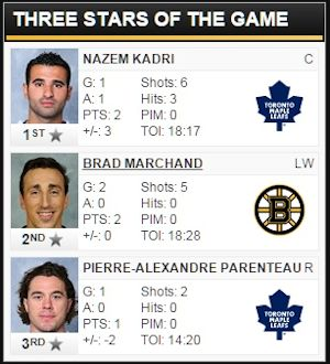 Three stars of the Toronto Maple Leafs @ Boston Bruins game on February 2, 2016