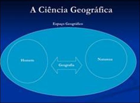 Ciência Geográfica
