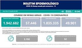 Informe Epidemiológico Coronavírus 27/7/2021