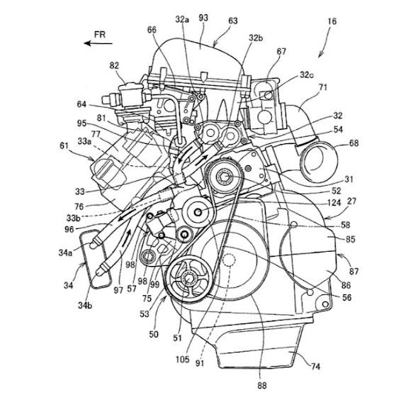 ホンダからV4エンジン用モノコックフレームとスーパーチャージャーエンジンが登場か?