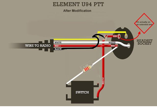 ptt switch wiring ee purebuild co \u2022wiring diagram ptt switch also foneplanet de u2022 rh also foneplanet de